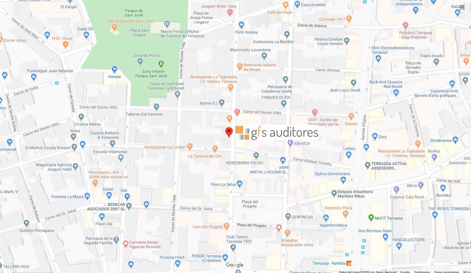 Mapa GFS